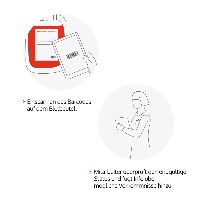diwoblood-ilustrations-diagram